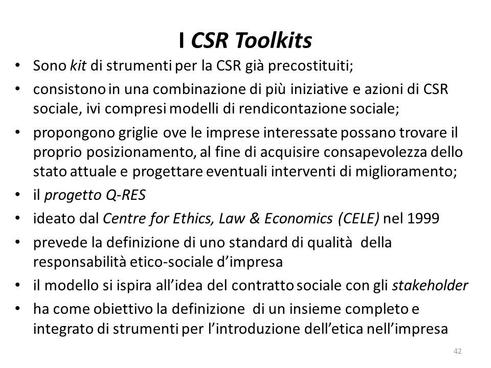 I CSR Toolkits Sono kit di strumenti per la CSR già precostituiti;