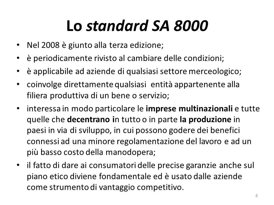 Lo standard SA 8000 Nel 2008 è giunto alla terza edizione;