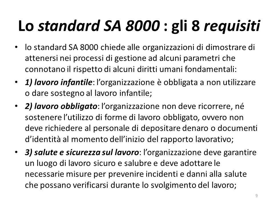 Lo standard SA 8000 : gli 8 requisiti