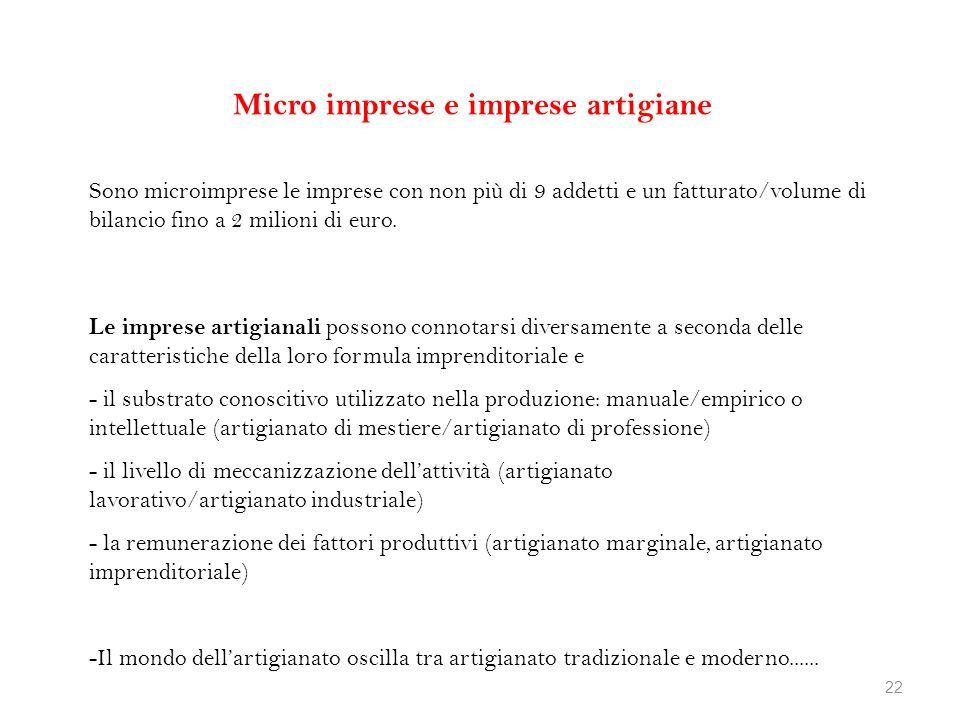 Micro imprese e imprese artigiane