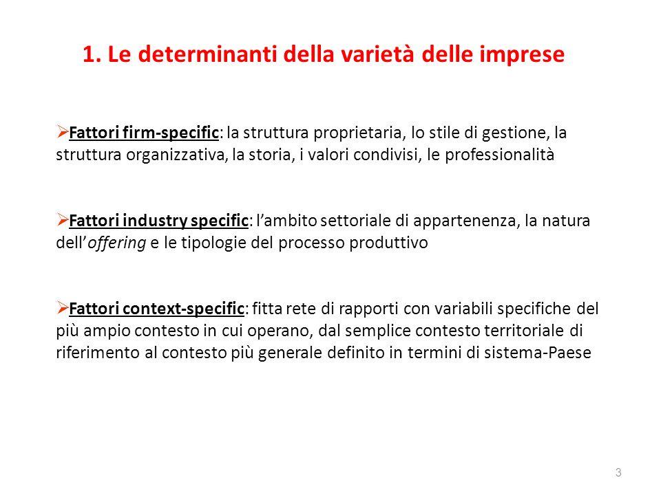 1. Le determinanti della varietà delle imprese