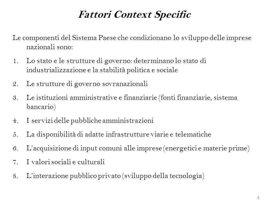 Fattori Context Specific
