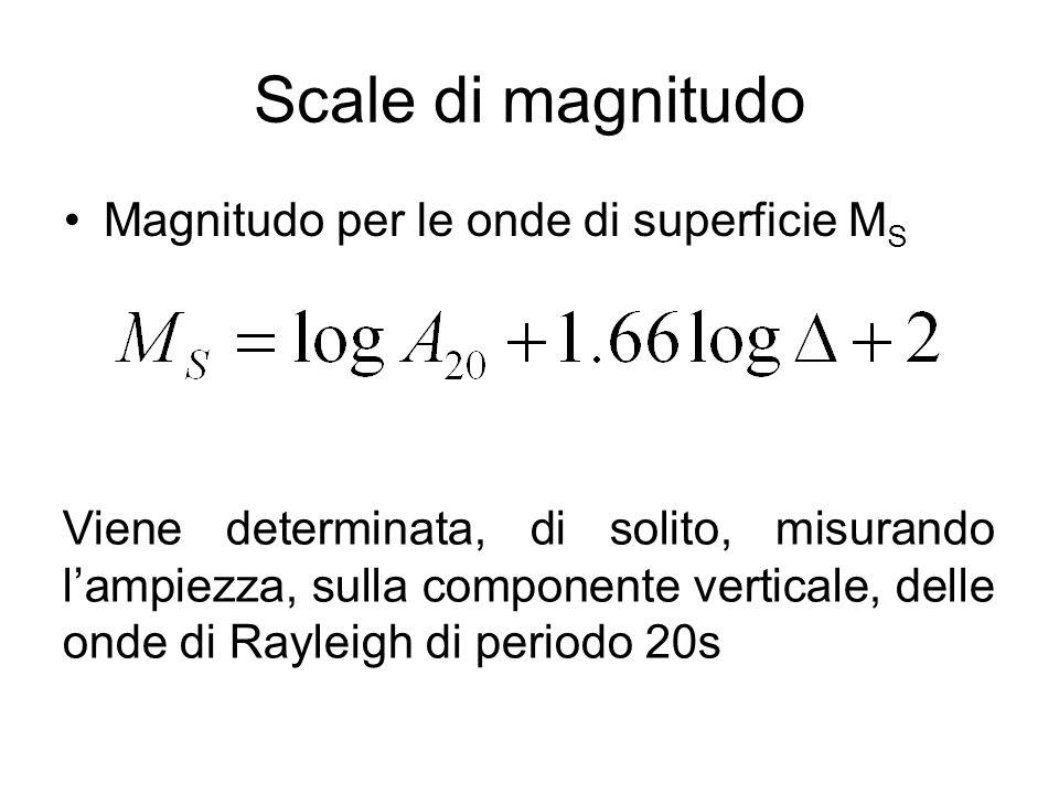 Scale di magnitudo Magnitudo per le onde di superficie MS