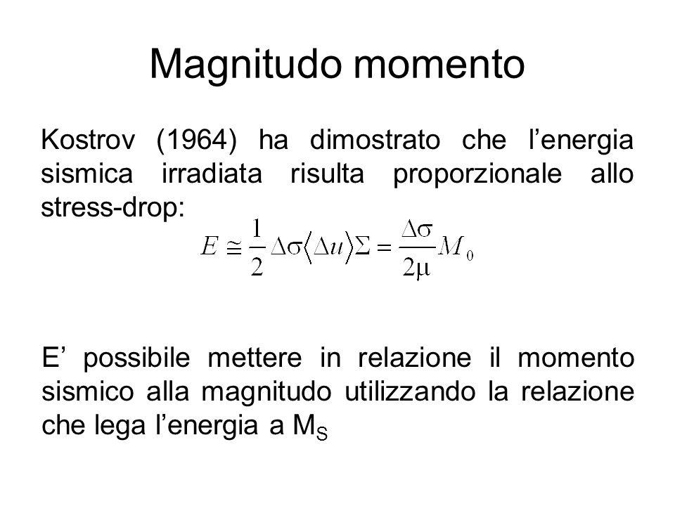 Magnitudo momento Kostrov (1964) ha dimostrato che l'energia sismica irradiata risulta proporzionale allo stress-drop:
