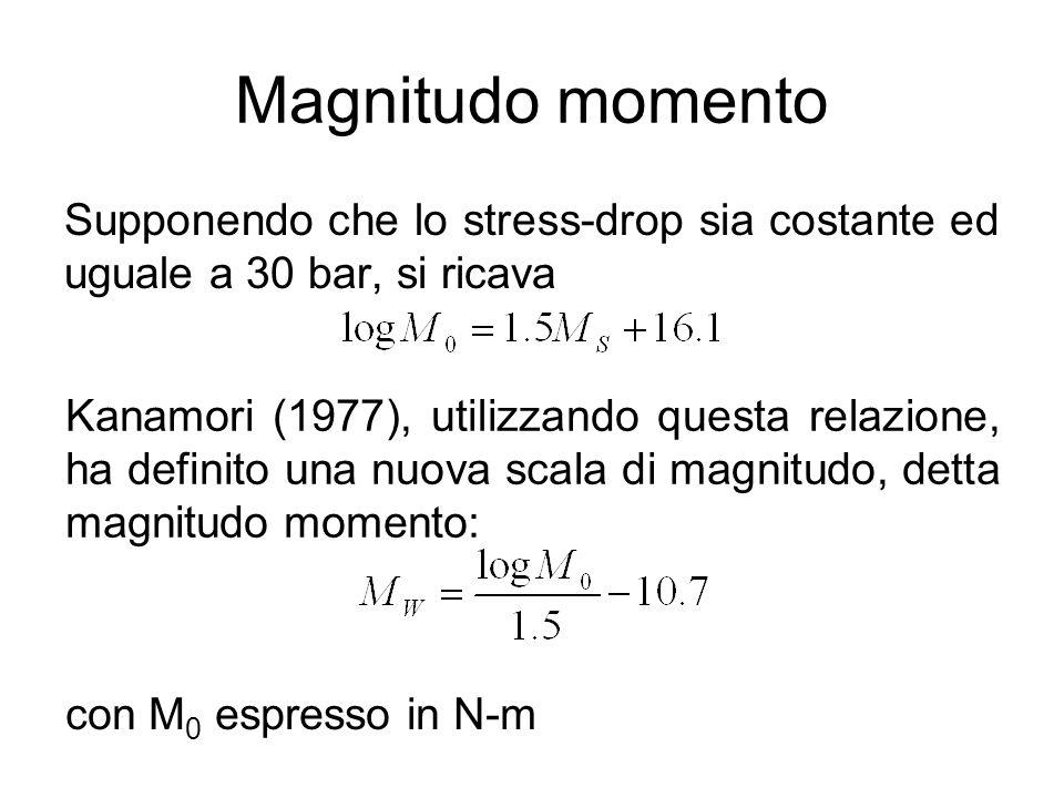 Magnitudo momento Supponendo che lo stress-drop sia costante ed uguale a 30 bar, si ricava.
