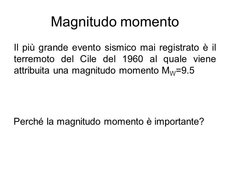 Magnitudo momento Il più grande evento sismico mai registrato è il terremoto del Cile del 1960 al quale viene attribuita una magnitudo momento MW=9.5.