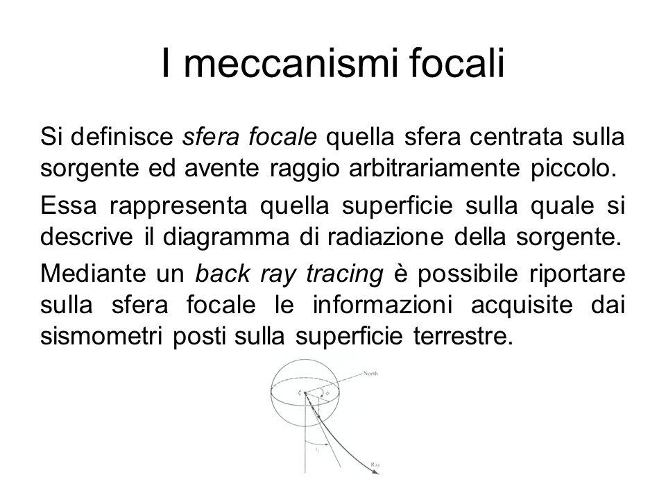 I meccanismi focali Si definisce sfera focale quella sfera centrata sulla sorgente ed avente raggio arbitrariamente piccolo.