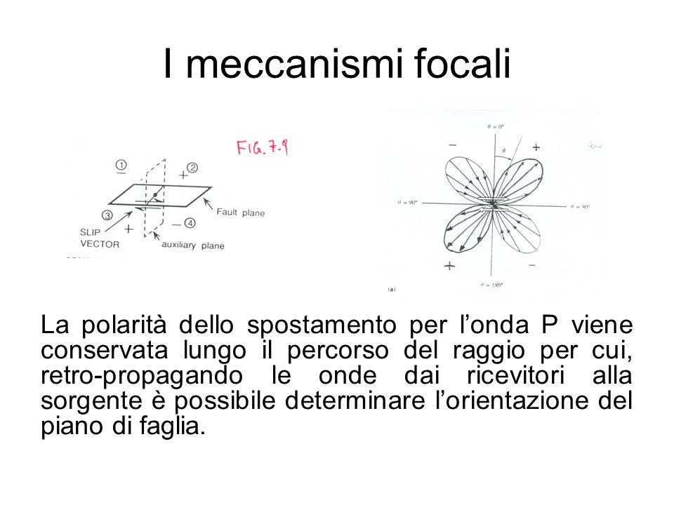 I meccanismi focali