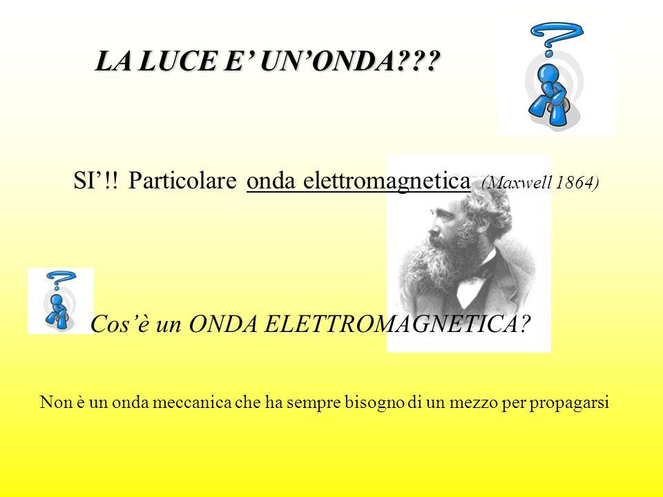 LA LUCE E' UN'ONDA SI'!! Particolare onda elettromagnetica (Maxwell 1864) Cos'è un ONDA ELETTROMAGNETICA