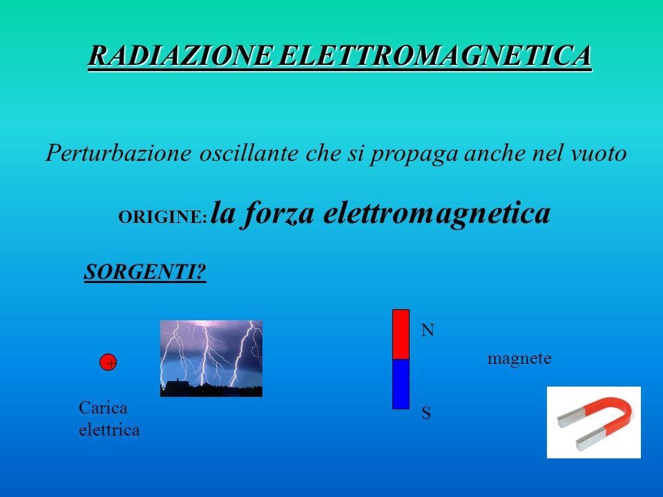 RADIAZIONE ELETTROMAGNETICA ORIGINE: la forza elettromagnetica