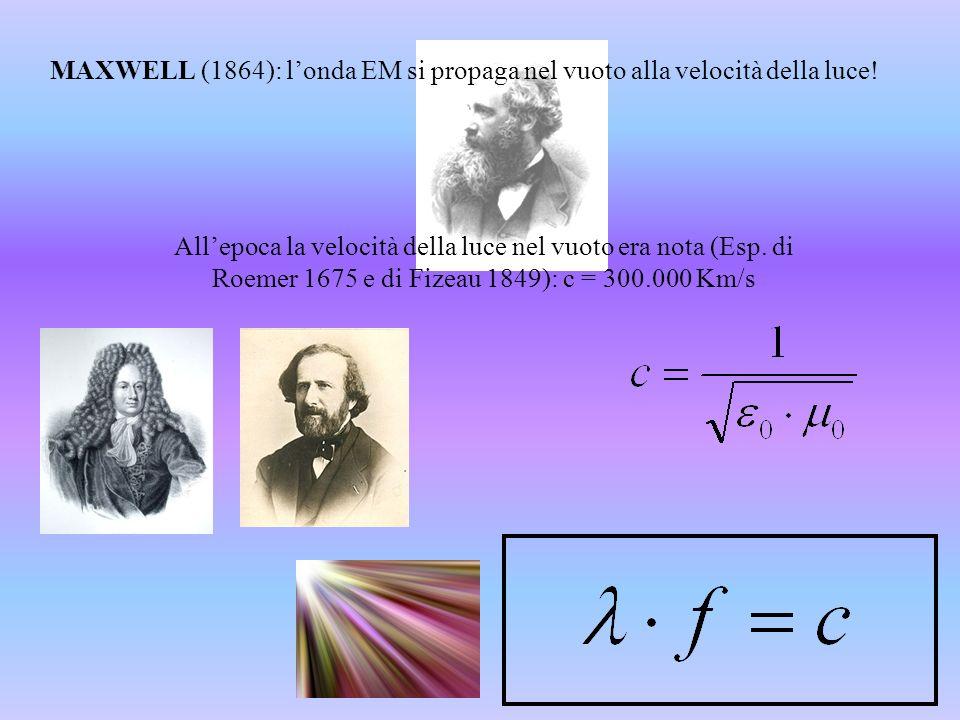 MAXWELL (1864): l'onda EM si propaga nel vuoto alla velocità della luce!