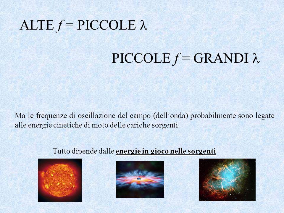 ALTE f = PICCOLE  PICCOLE f = GRANDI 