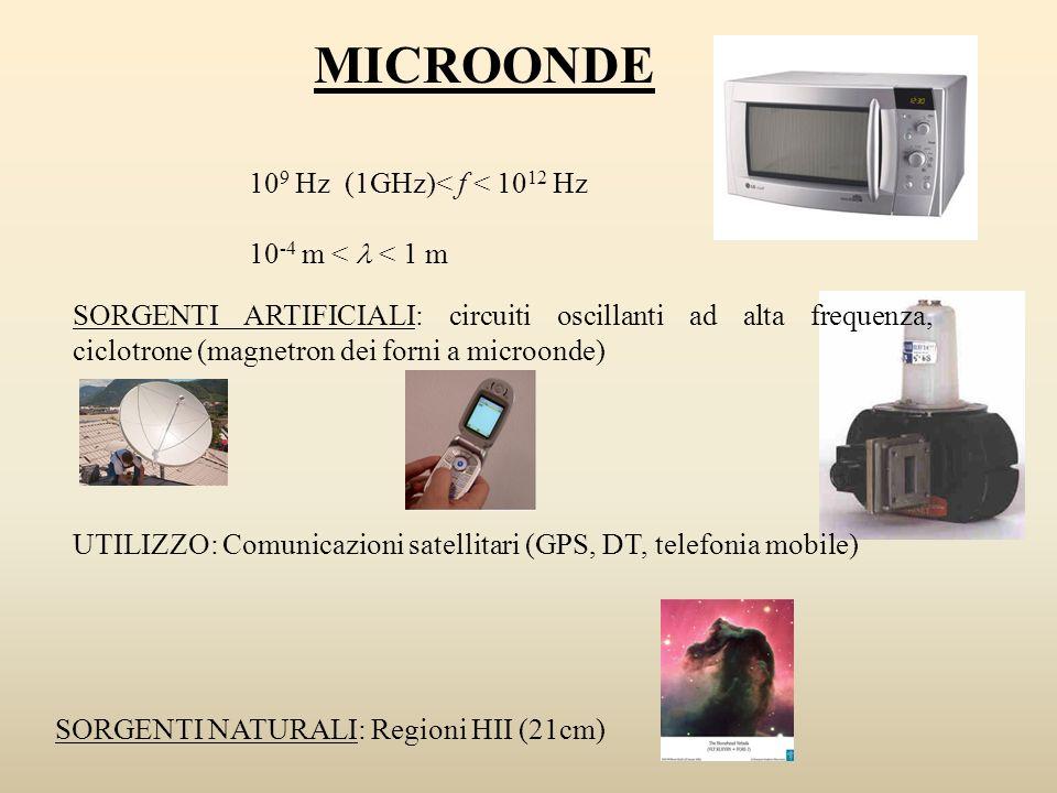 MICROONDE 109 Hz (1GHz)< f < 1012 Hz 10-4 m <  < 1 m