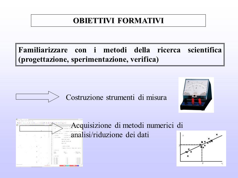 OBIETTIVI FORMATIVI Familiarizzare con i metodi della ricerca scientifica (progettazione, sperimentazione, verifica)