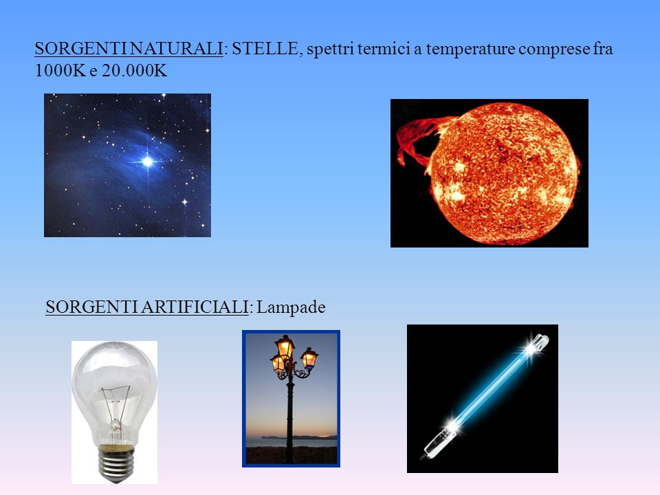 SORGENTI NATURALI: STELLE, spettri termici a temperature comprese fra 1000K e 20.000K