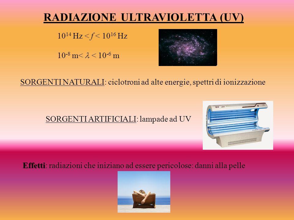 RADIAZIONE ULTRAVIOLETTA (UV)