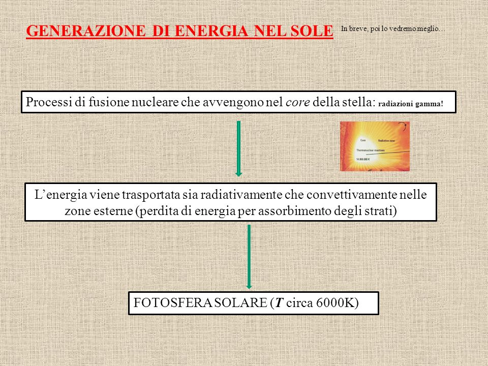 GENERAZIONE DI ENERGIA NEL SOLE