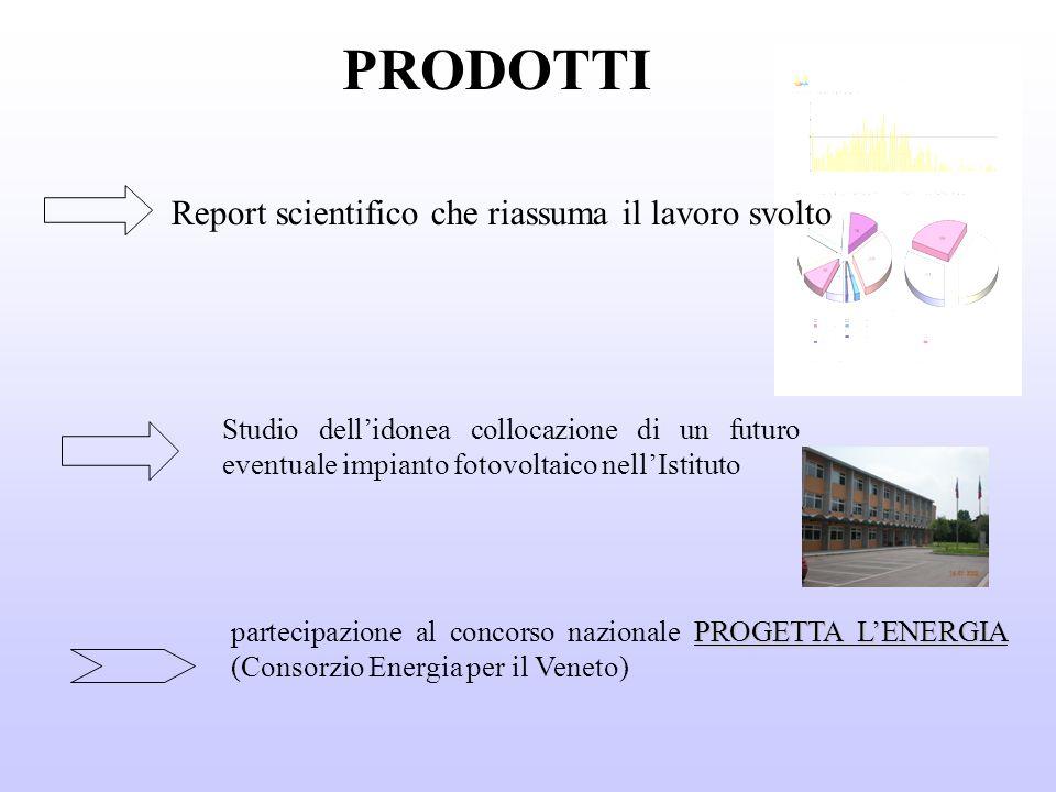PRODOTTI Report scientifico che riassuma il lavoro svolto