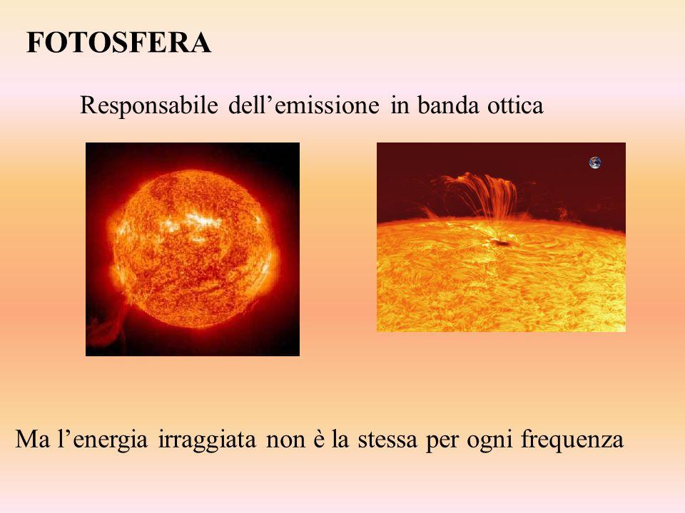 FOTOSFERA Responsabile dell'emissione in banda ottica