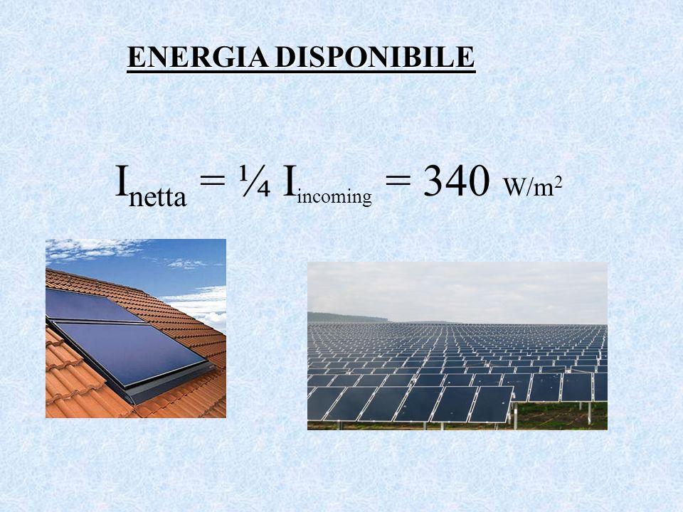 Inetta = ¼ Iincoming = 340 W/m2