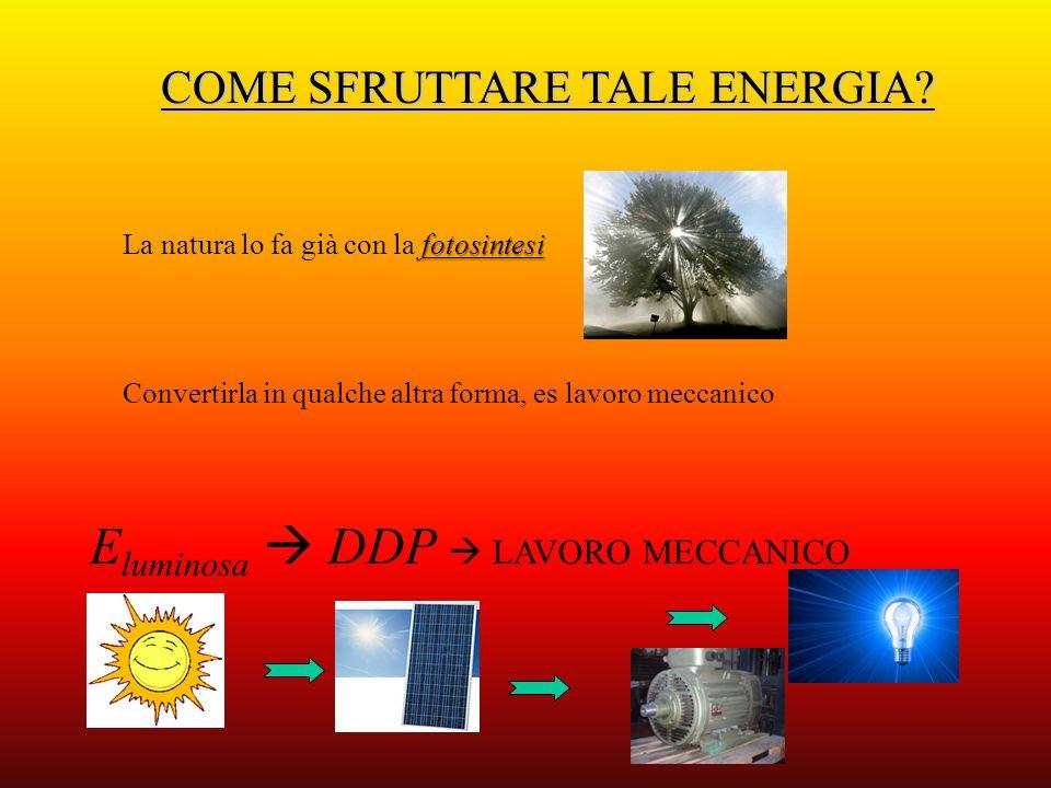 COME SFRUTTARE TALE ENERGIA