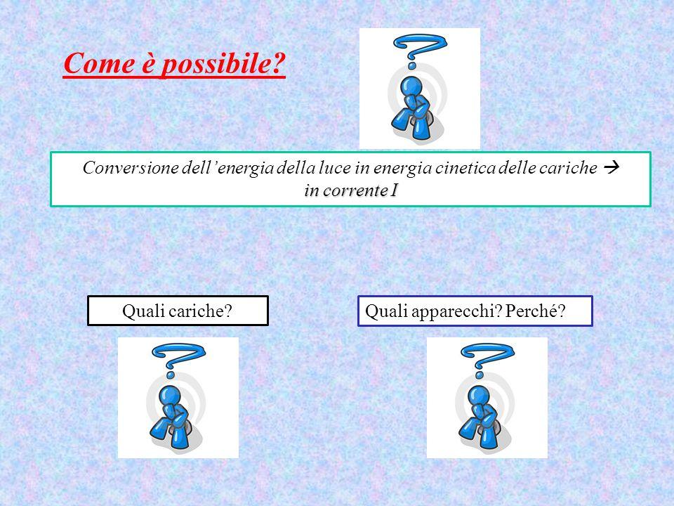 Come è possibile Conversione dell'energia della luce in energia cinetica delle cariche  in corrente I.
