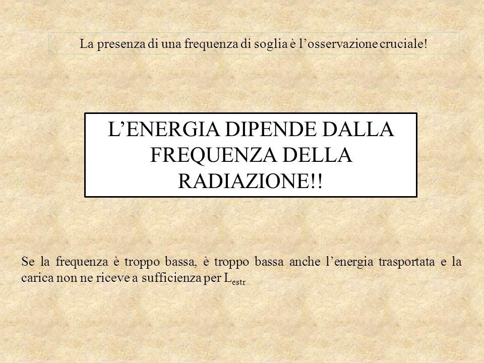 L'ENERGIA DIPENDE DALLA FREQUENZA DELLA RADIAZIONE!!