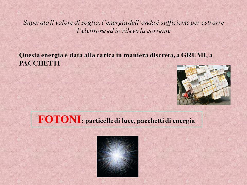 FOTONI: particelle di luce, pacchetti di energia