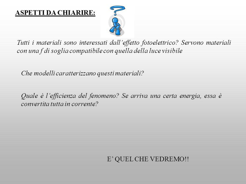 ASPETTI DA CHIARIRE: