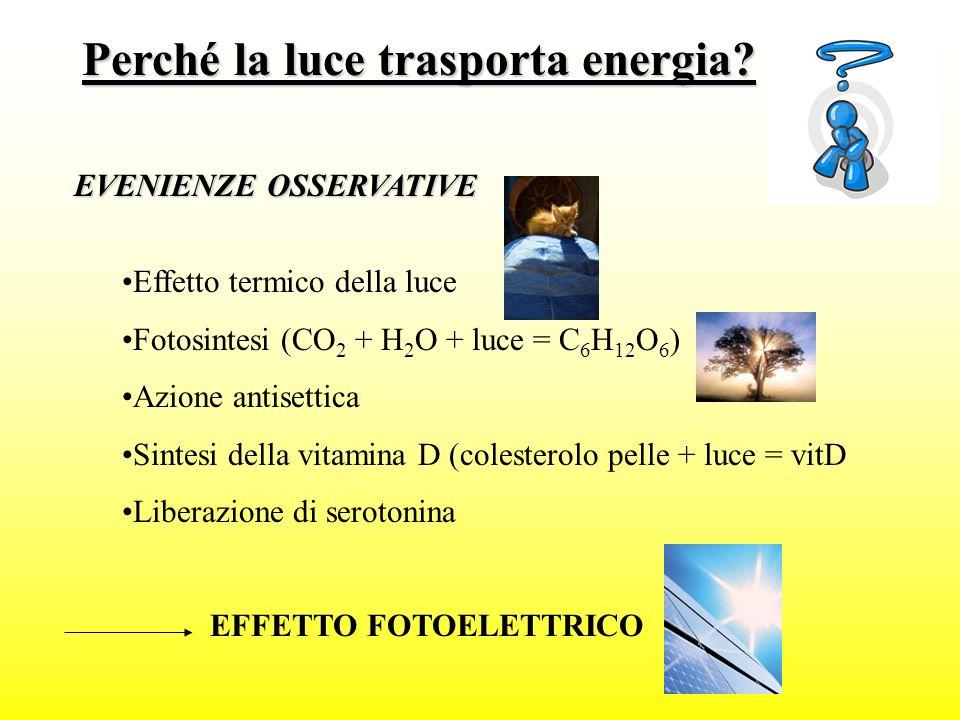 Perché la luce trasporta energia
