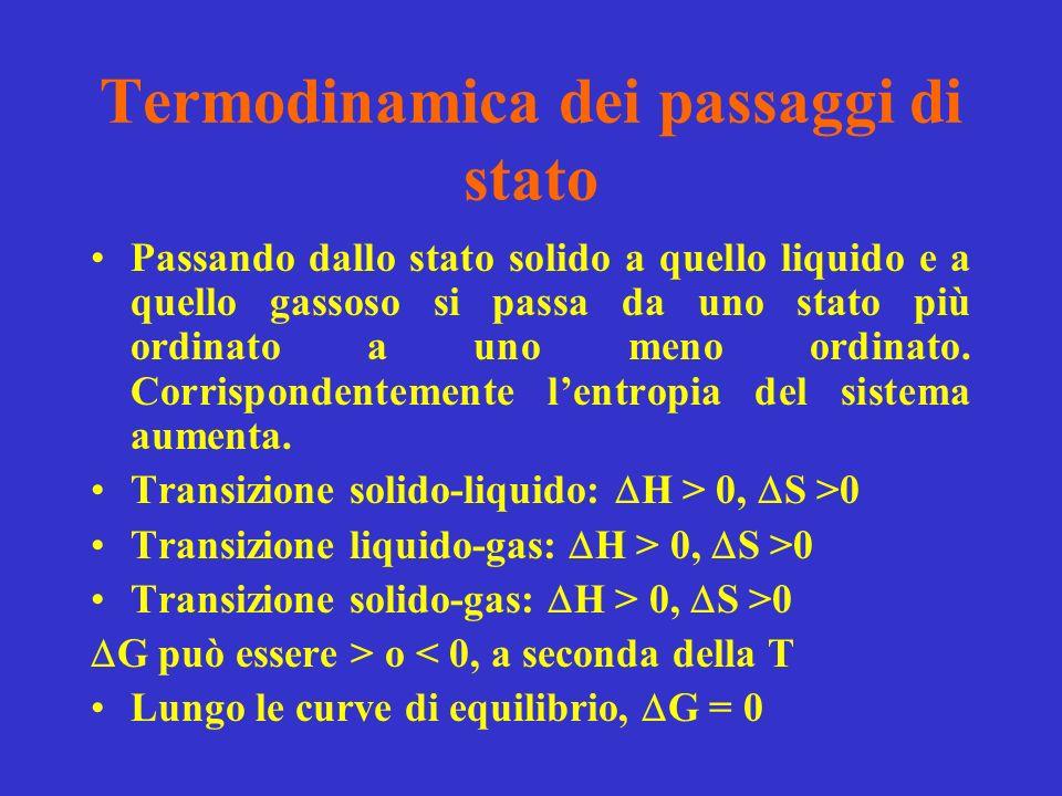 Termodinamica dei passaggi di stato