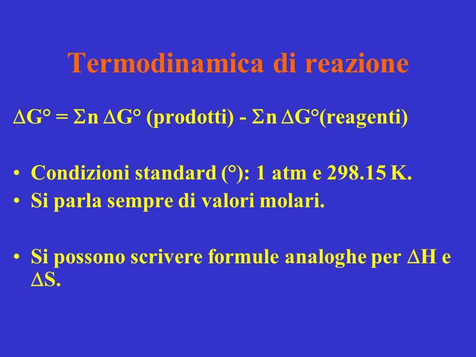 Termodinamica di reazione