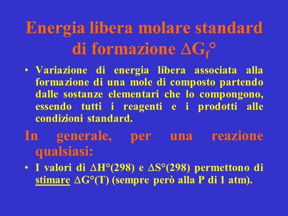 Energia libera molare standard di formazione DGf°