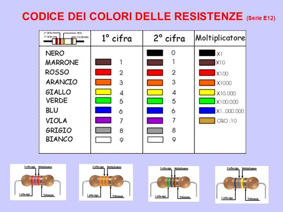 CODICE DEI COLORI DELLE RESISTENZE (Serie E12)