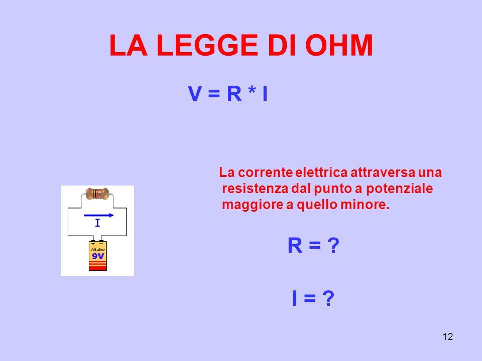 LA LEGGE DI OHM V = R * I R = I =