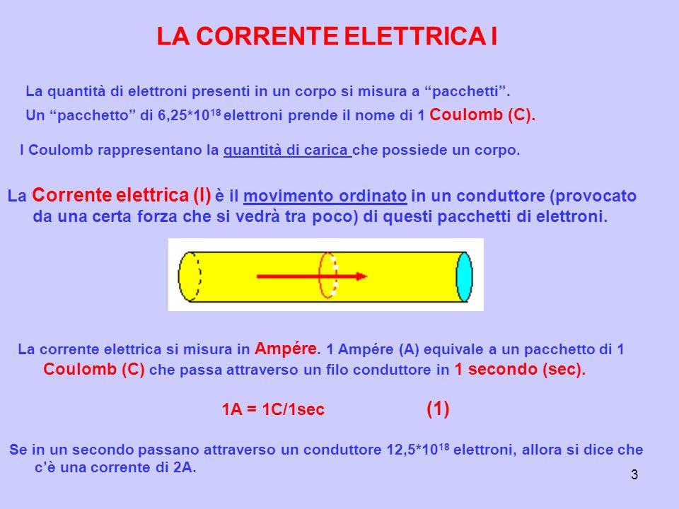 LA CORRENTE ELETTRICA I