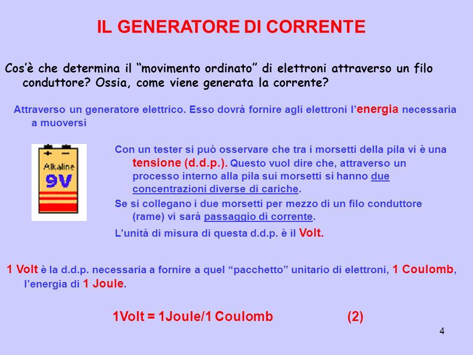 IL GENERATORE DI CORRENTE 1Volt = 1Joule/1 Coulomb (2)