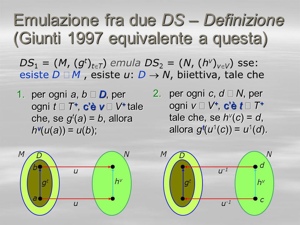 Emulazione fra due DS – Definizione (Giunti 1997 equivalente a questa)