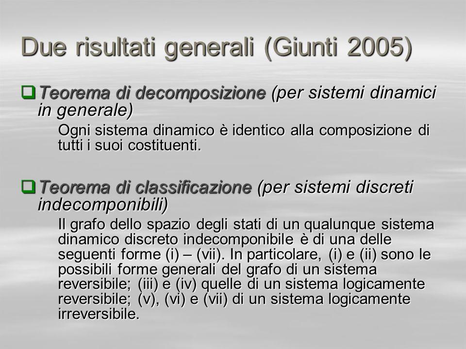 Due risultati generali (Giunti 2005)
