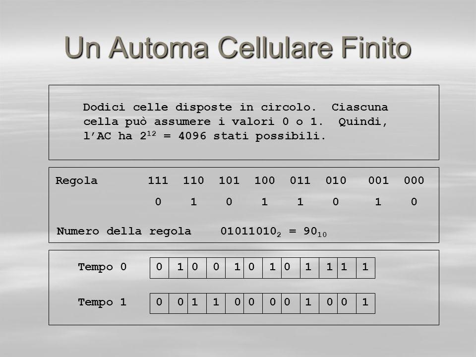 Un Automa Cellulare Finito