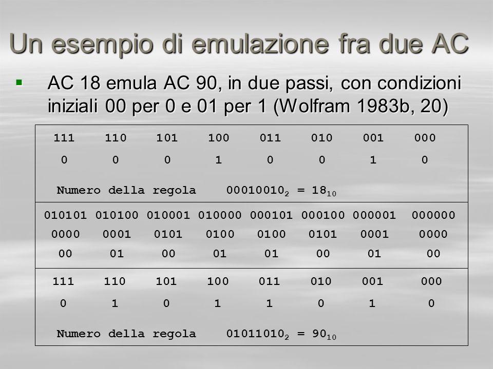 Un esempio di emulazione fra due AC