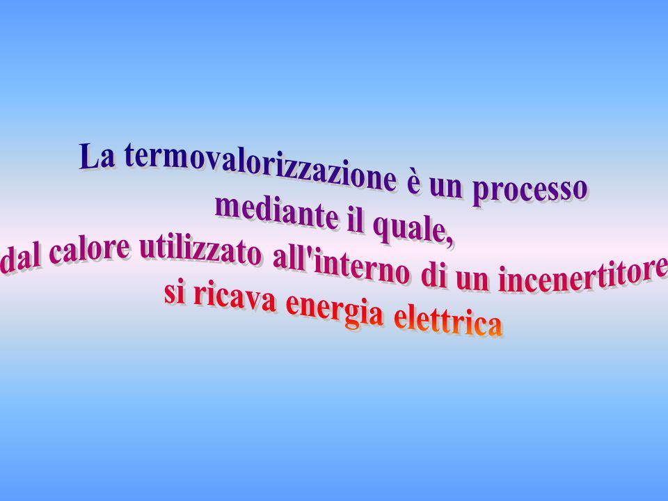 La termovalorizzazione è un processo mediante il quale,