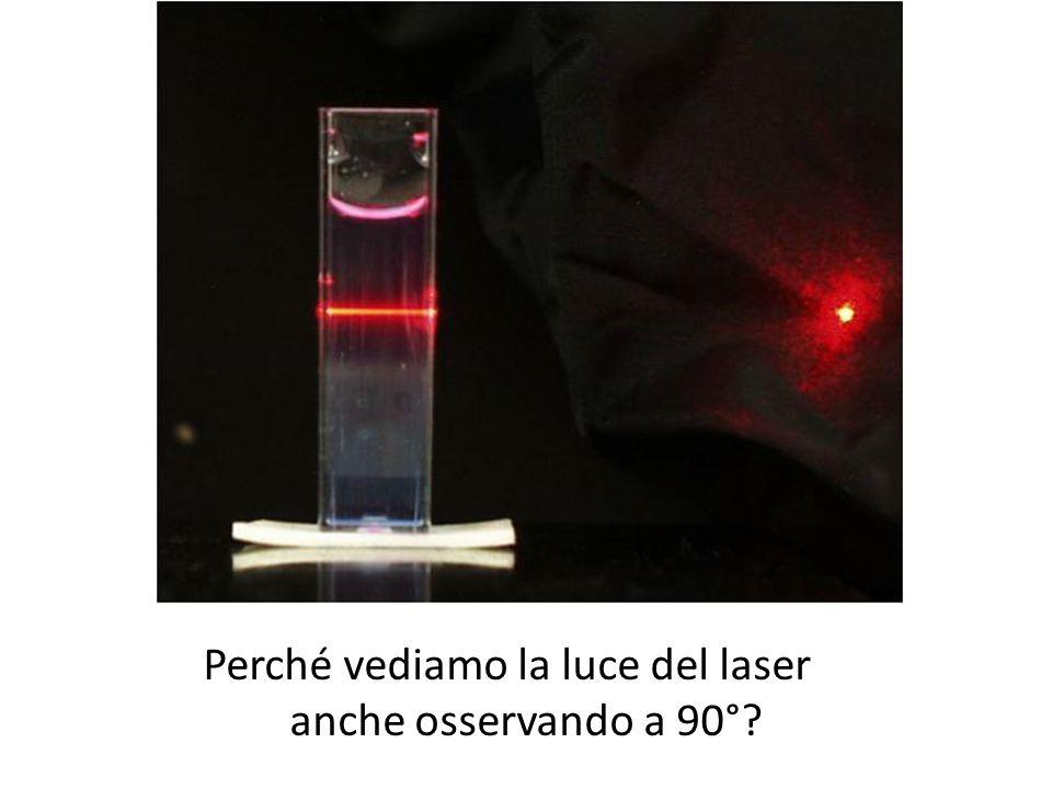Perché vediamo la luce del laser anche osservando a 90°