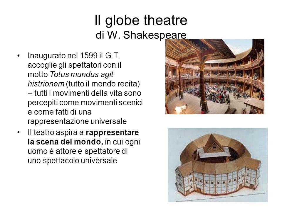 Il globe theatre di W. Shakespeare