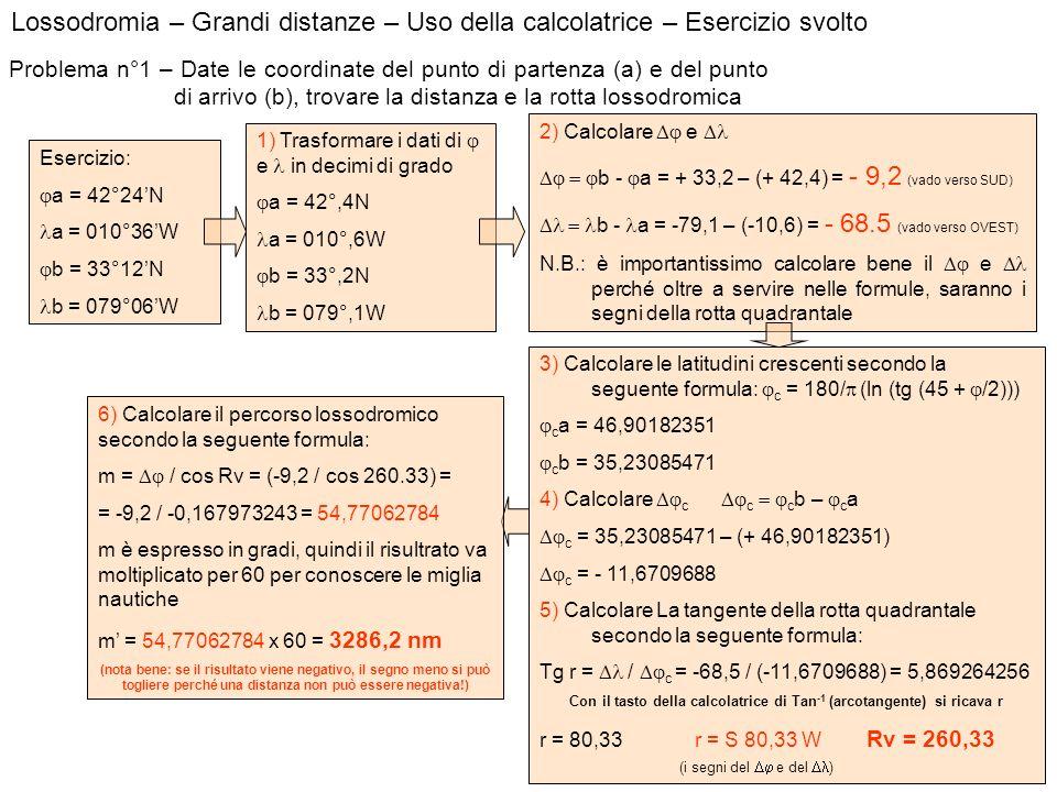 Con il tasto della calcolatrice di Tan-1 (arcotangente) si ricava r