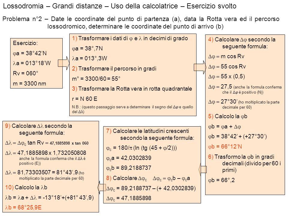Lossodromia – Grandi distanze – Uso della calcolatrice – Esercizio svolto