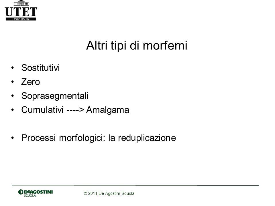Altri tipi di morfemi Sostitutivi Zero Soprasegmentali