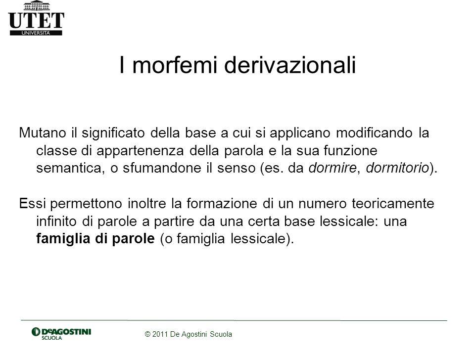 I morfemi derivazionali
