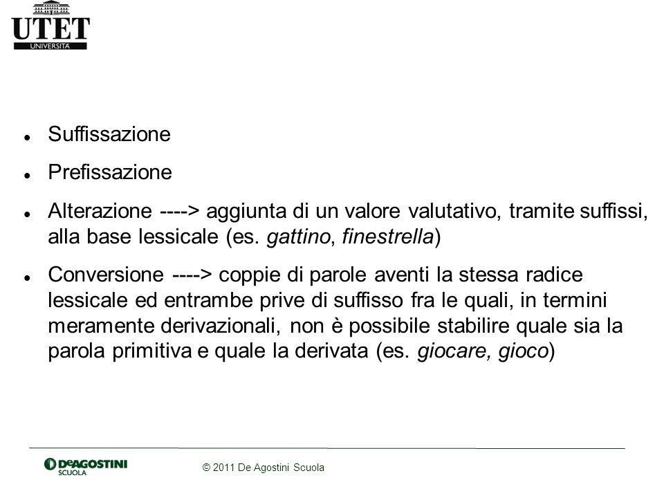 Suffissazione Prefissazione. Alterazione ----> aggiunta di un valore valutativo, tramite suffissi, alla base lessicale (es. gattino, finestrella)
