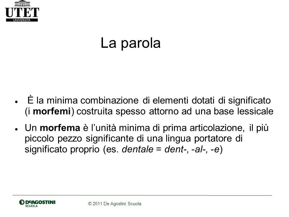 La parola È la minima combinazione di elementi dotati di significato (i morfemi) costruita spesso attorno ad una base lessicale.